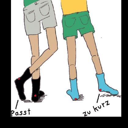 Illustration von plus12socks und dem Fersenpunkt